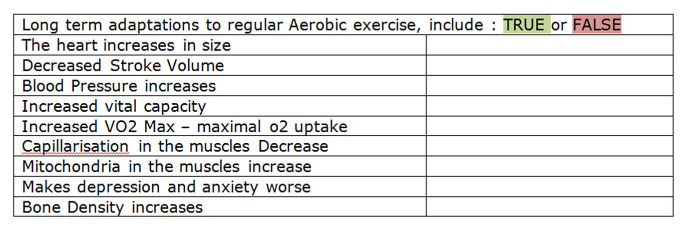 adaptations to exercise table questions Level 2 Gym Instructor Mock Exam