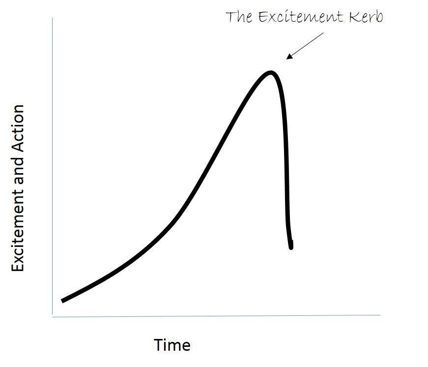 The excitement Kerb - a new personal trainer