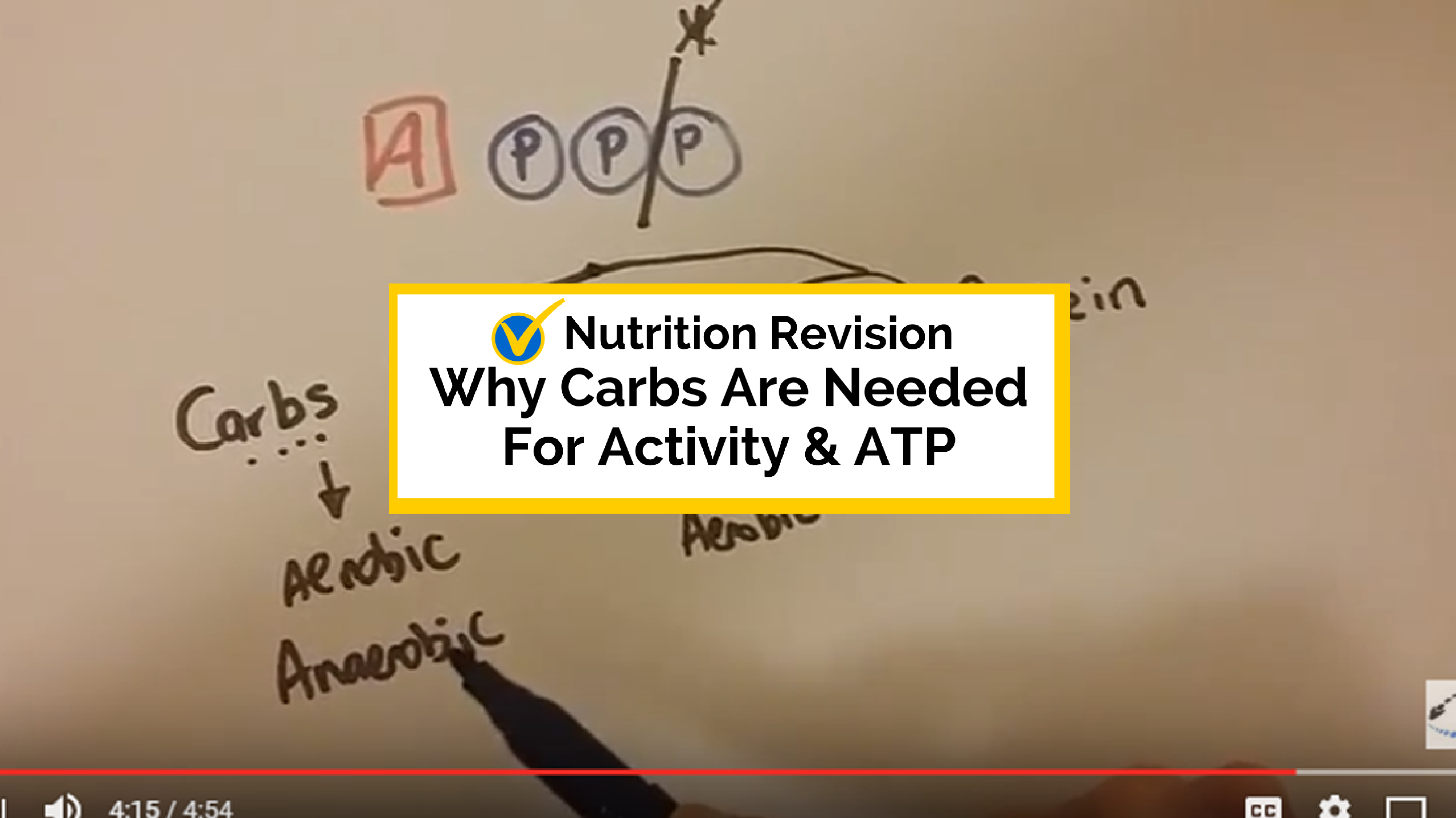 Nutrition Revision: Why Carbs are needed for Activity and ATP