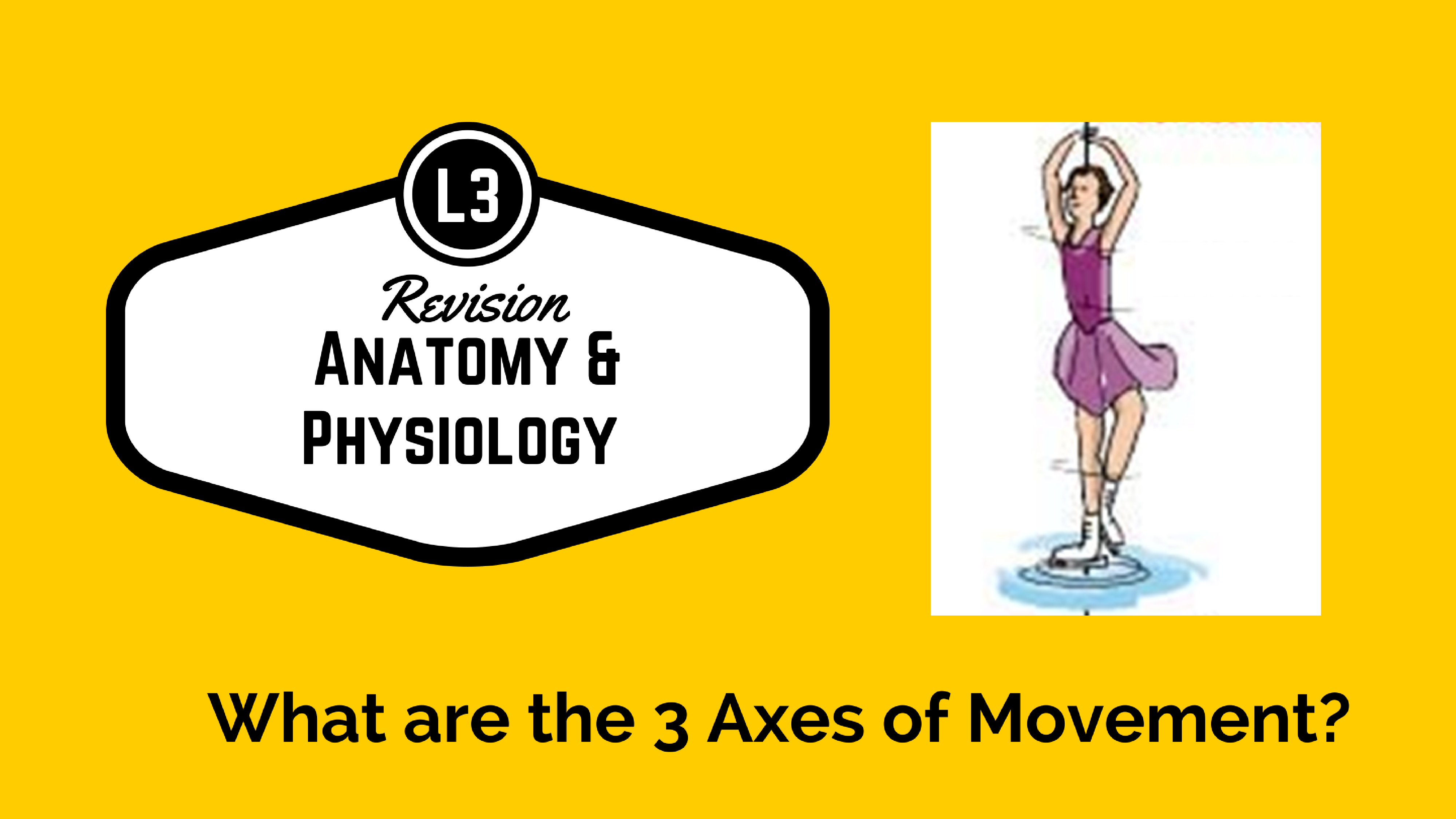 what are the 3 axes of movement