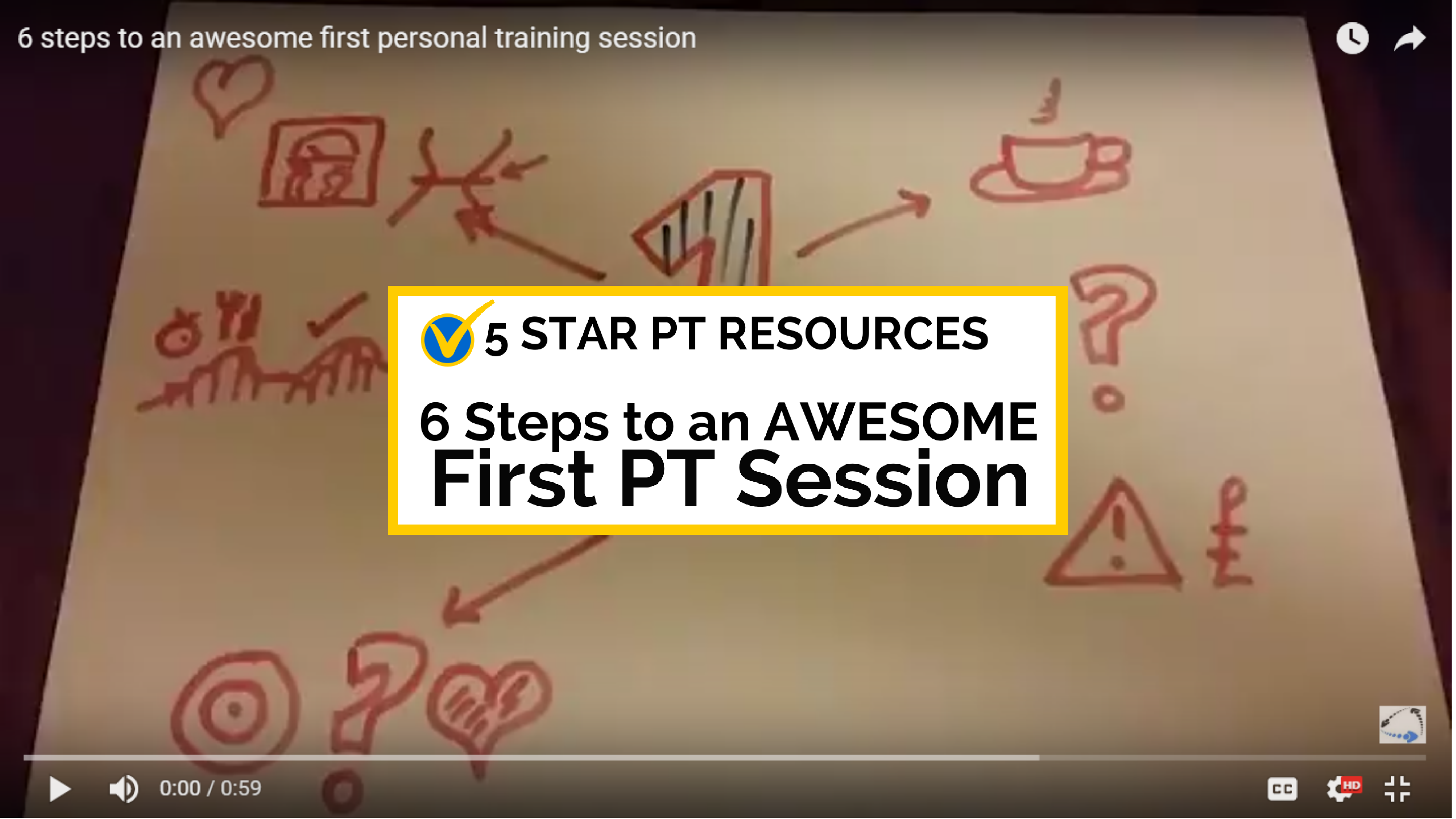 6 steps to an awesome first personal training session