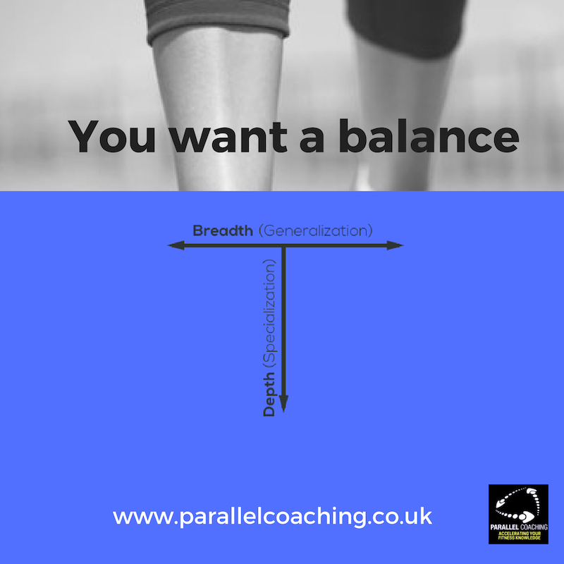 gp exercise referral course - you want a balance