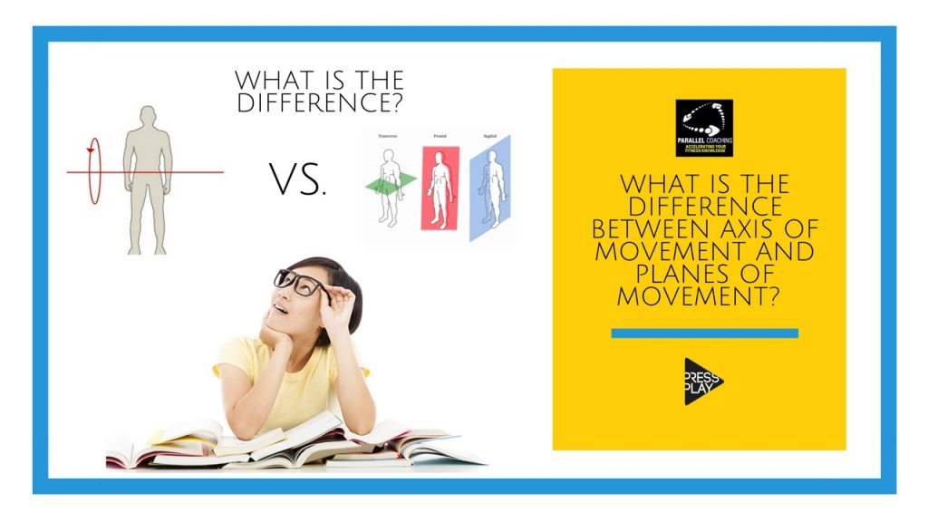 What is the difference between axis of movement and planes of movement