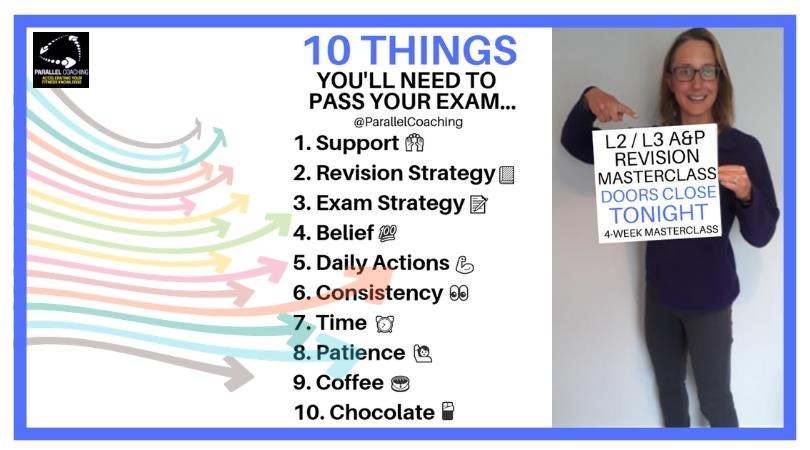 10 things you need to pass your anatomy exam