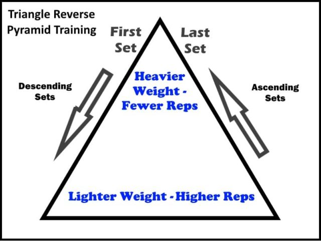 how to do a pyramid: ascending and descending