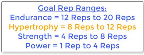how to do a pyramid set - goal rep ranges